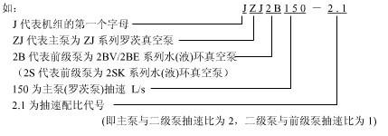 罗茨水环机组型号说明